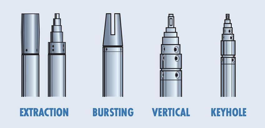 Features of Grundomat Pneumatic Piercing Tools